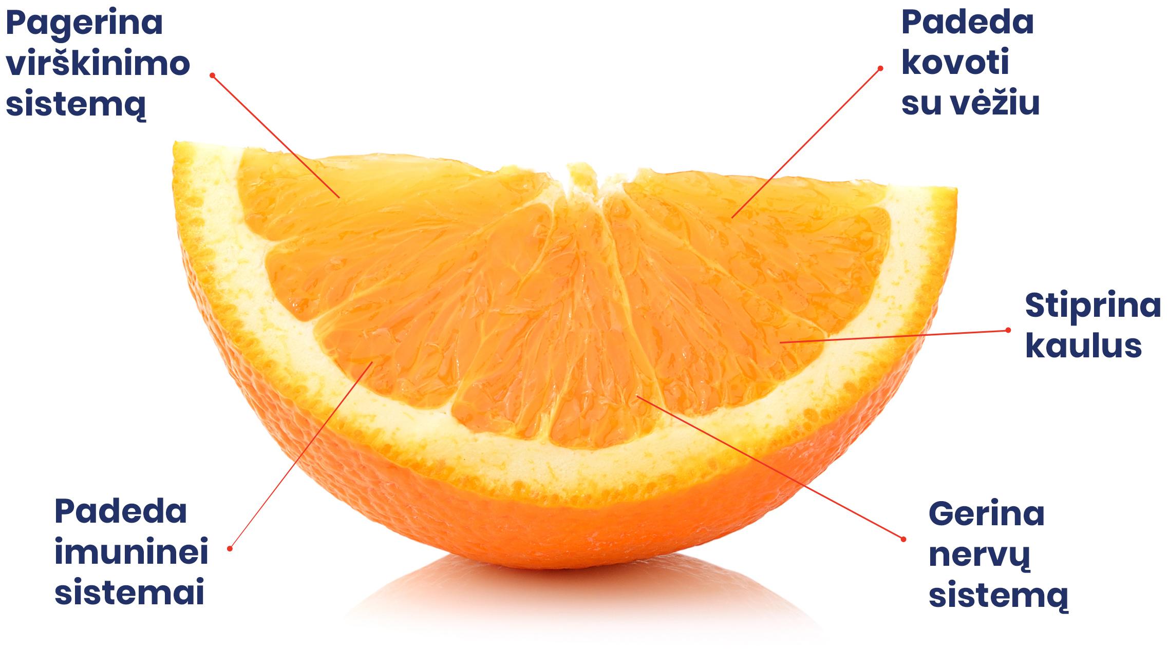 prekiauti apelsinų sulčių galimybėmis iq pasirinkimo sandorių turtas